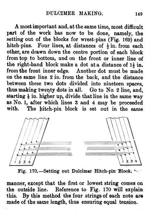 hammered dulcimer pinblock layout