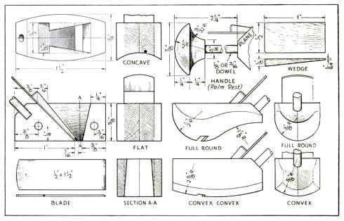 how to make thumb planes