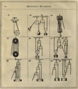 507 Mechanical Movements - block and tackle illustrations