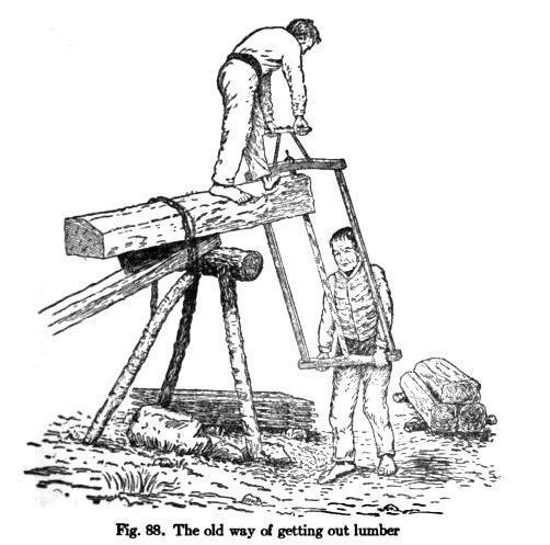 Resawing lumber