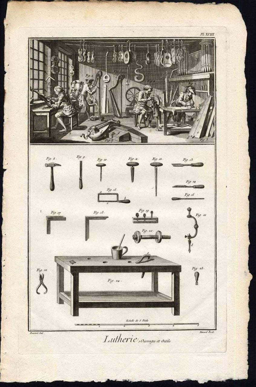 Lutheire Shop And Tools Denis Diderot1 Lutherie Shop And Tools   Denis Diderot