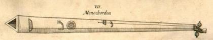 monochordron